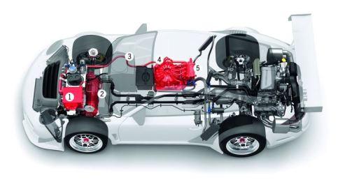 Sistem de propulsie hibrid
